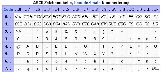 Alles über binäre Optionen für Anfänger Newcomer wikipedia